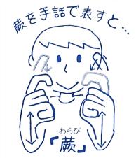 「蕨」の手話表現を表したイラスト